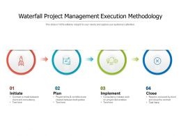 Waterfall Project Management Execution Methodology
