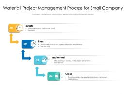 Waterfall Project Management Process For Small Company