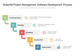 Waterfall Project Management Software Development Process