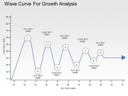 Wave Curve For Growth Analysis Flat Powerpoint Design