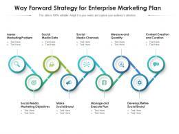 Way Forward Strategy For Enterprise Marketing Plan