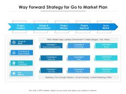 Way Forward Strategy For Go To Market Plan