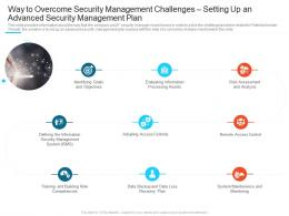 Way To Overcome Security Management Challenges Setting Up An Advanced Security Management Plan