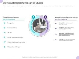Ways Customer Behavior Can Be Studied Ppt Powerpoint Presentation Gallery Smartart