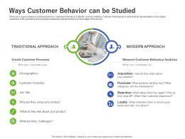 Ways Customer Behavior Can Be Studied Using Customer Online Behavior Analytics Acquiring Customers Ppt Grid
