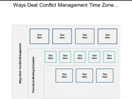 Ways Deal Conflict Management Time Zone Meeting Scheduler Cpb