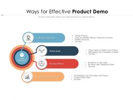 Ways For Effective Product Demo