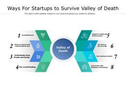 Ways For Startups To Survive Valley Of Death