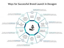 Ways For Successful Brand Launch In Decagon