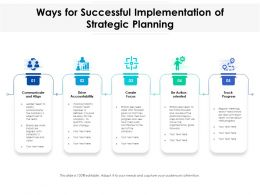 Ways For Successful Implementation Of Strategic Planning