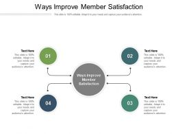 Ways Improve Member Satisfaction Ppt Powerpoint Presentation Summary Icons Cpb