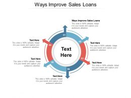 Ways Improve Sales Loans Ppt Powerpoint Presentation Layouts Microsoft Cpb