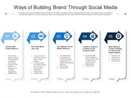 Ways Of Building Brand Through Social Media