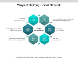 Ways Of Building Social Network