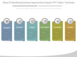 Ways Of Identifying Business Opportunities Diagram Ppt Slides Download