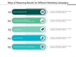 Ways Of Measuring Results For Different Marketing Campaigns