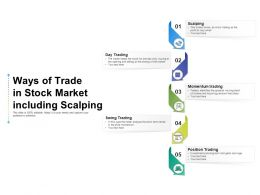 Ways Of Trade In Stock Market Including Scalping