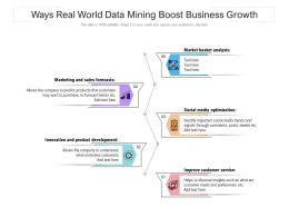 Ways Real World Data Mining Boost Business Growth
