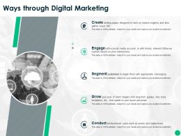 Ways Through Digital Marketing Ppt Powerpoint Presentation Icon