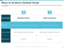 Ways To Achieve Desired Goals Building Effective Brand Strategy Attract Customers