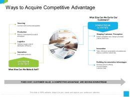 Ways To Acquire Competitive Advantage Build Trust Ppt Powerpoint Presentation Gallery