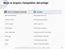 Ways To Acquire Competitive Advantage Copyright Ppt Powerpoint Presentation Styles Demonstration