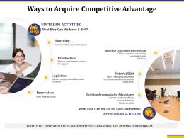 Ways To Acquire Competitive Advantage Customer Perception Ppt Infographic Template