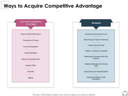 Ways To Acquire Competitive Advantage Customized Solutions Ppt Example 2015
