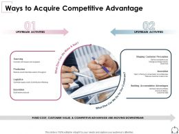 Ways To Acquire Competitive Advantage Innovation Ppt Presentation Topics