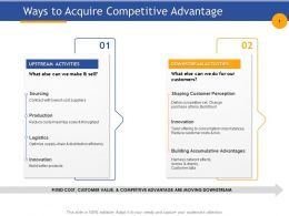Ways To Acquire Competitive Advantage Production Ppt Powerpoint Presentation Files