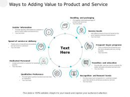 Ways To Adding Value To Product And Service