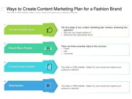 Ways To Create Content Marketing Plan For A Fashion Brand