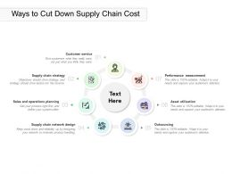 Ways To Cut Down Supply Chain Cost