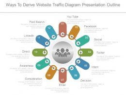 Ways To Derive Website Traffic Diagram Presentation Outline