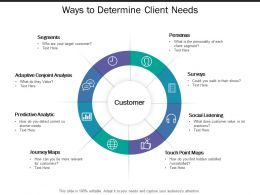 Ways To Determine Client Needs