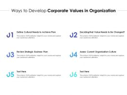 Ways To Develop Corporate Values In Organization