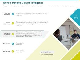 Ways To Develop Cultural Intelligence Diversify Ppt Powerpoint Presentation File Format Ideas