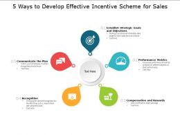 Ways To Develop Effective Incentive Scheme For Sales