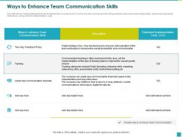Ways To Enhance Team Communication Skills Channels Based Ppt Powerpoint Presentation File Skills