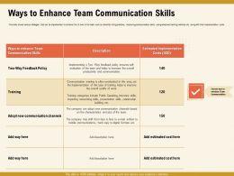 Ways To Enhance Team Communication Skills Overlooked Ppt Powerpoint Presentation Ideas