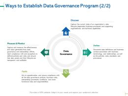 Ways To Establish Data Governance Program Measure And Monitor Agenda Technology