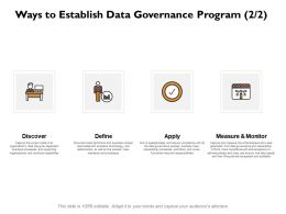 Ways To Establish Data Governance Program Measure And Monitor Ppt Powerpoint Presentation Gallery Professional