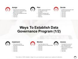 Ways To Establish Data Governance Program Ppt Powerpoint Presentation Gallery Model
