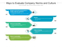 Ways To Evaluate Company Norms And Culture