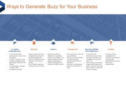 Ways To Generate Buzz For Your Business Most Talked Ppt Powerpoint Presentation Styles Display