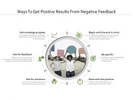 Ways To Get Positive Results From Negative Feedback