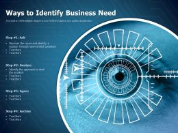 Ways To Identify Business Need