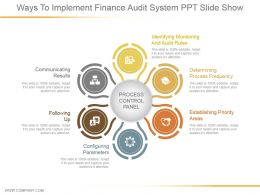 Ways To Implement Finance Audit System Ppt Slide Show