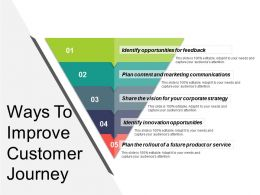 Ways To Improve Customer Journey Presentation Images