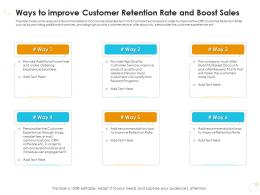 Ways To Improve Customer Retention Rate And Boost Sales Case Competition Ppt Demonstration